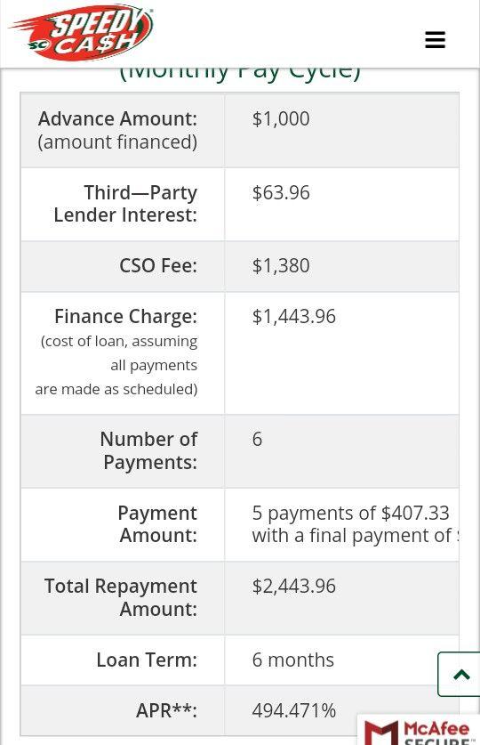 1 hour cash advance mortgages quick